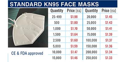 standard kn95 face masks